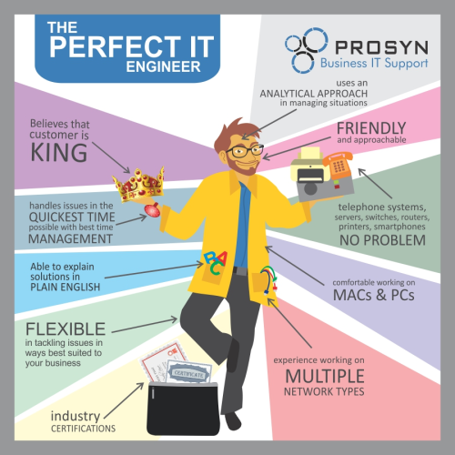 Perfect IT Engineer INFOGRAPHIC