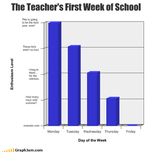 teacher's first week of school