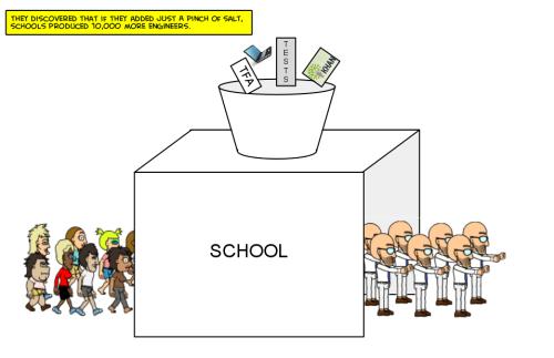 schoolsasfactories1