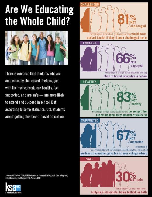 ed-infographic