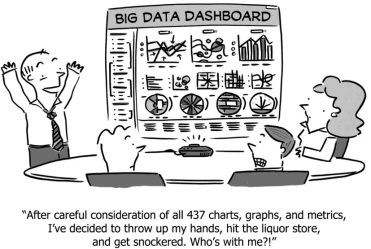 Image result for data driven funny