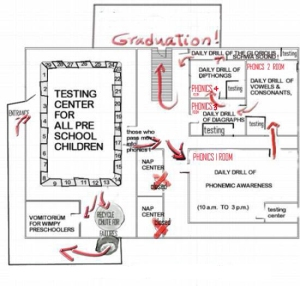 Floorplan-of-the-perfect-NCLB-preschool