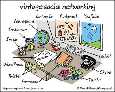 vintage-social-networking-na7bdj