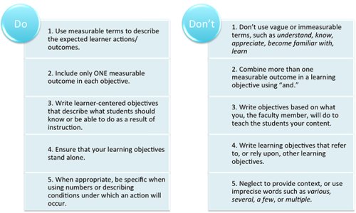 learning-objectives-best-practices.png