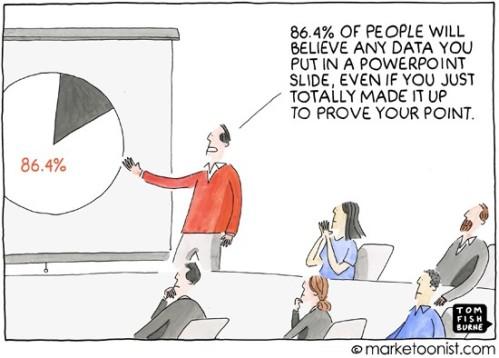data_driven_decision_making_cartoon.jpg