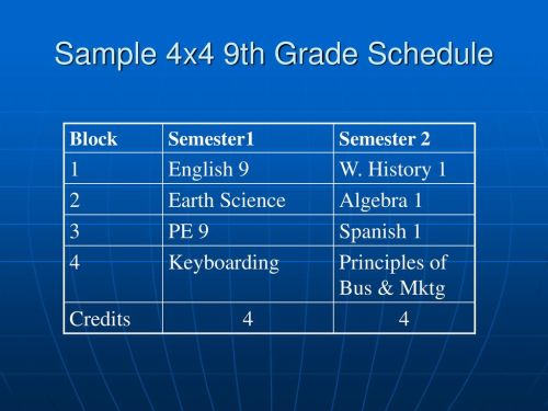 Sample+4x4+9th+Grade+Schedule.jpg