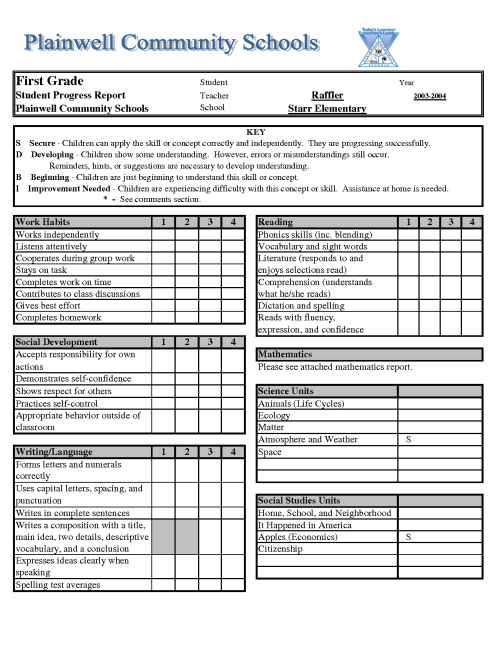 005-template-ideas-school-report-card-template-19137.png