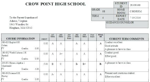 Daily Behavior Report Card Template from larrycuban.files.wordpress.com
