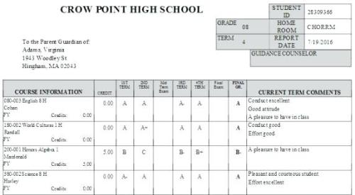 high-school-student-report-card-sample-college-template-c11.jpg